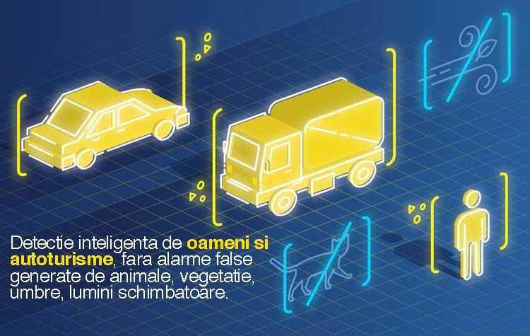 detectie miscare persoane si autoturisme - Acusense Hikvision
