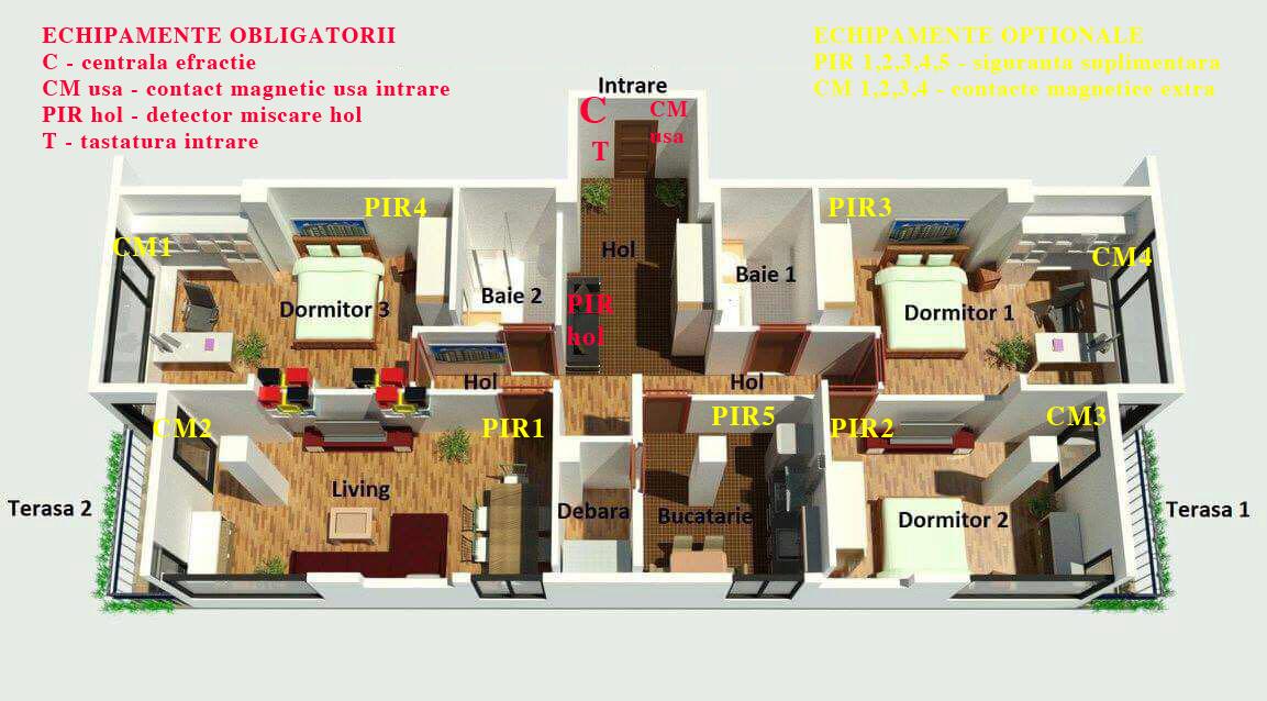 schema alarma apartament