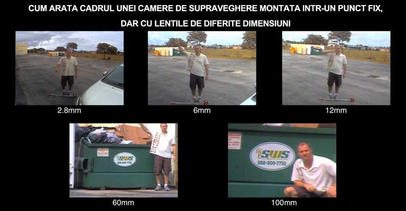 comparatie lentile camere supraveghere