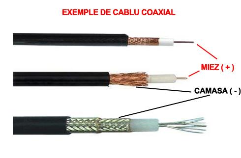 [Obrazek: tipuri_Cablu_coax.jpg]