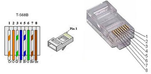 conector RJ-45 retea mufa