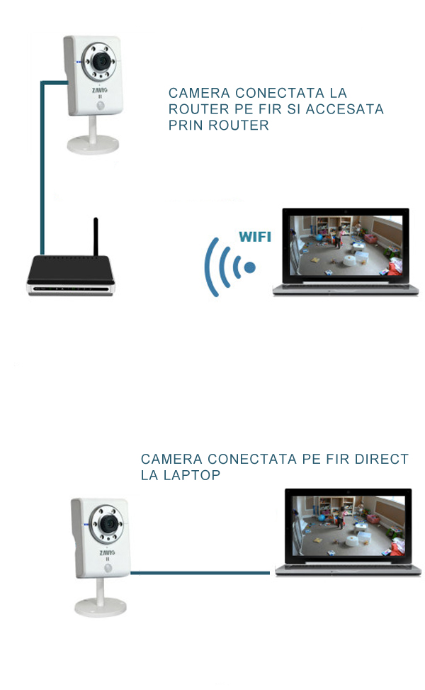 conectare camera IP laptop configurare