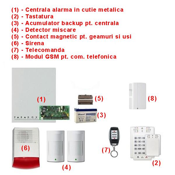 componente_alarma