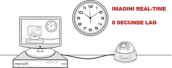 imagini-real-time-hdtvi