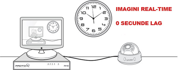 imagini-real-time-hdcvi
